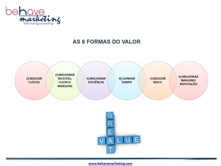 As 6 formas do Valor na Proposta de Valor\\n\\n18/10/2018 11:41